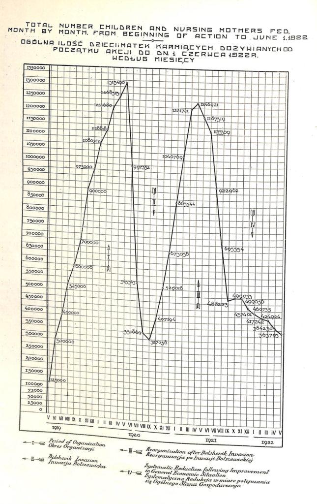 pakpd-1919-1922-15